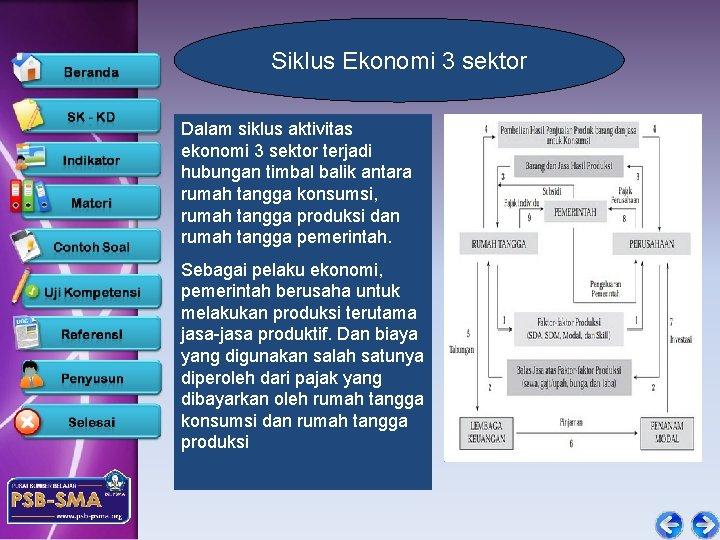 Siklus Ekonomi 3 sektor Dalam siklus aktivitas ekonomi 3 sektor terjadi hubungan timbal balik