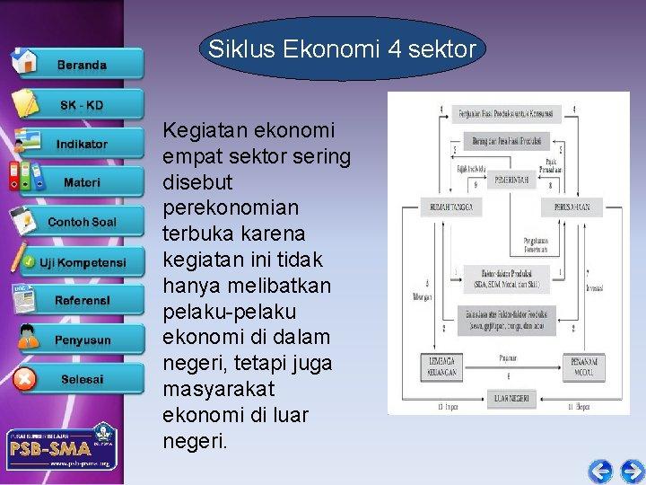 Siklus Ekonomi 4 sektor Kegiatan ekonomi empat sektor sering disebut perekonomian terbuka karena kegiatan