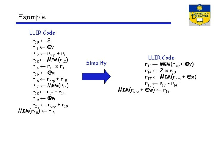 Example LLIR Code r 10 2 r 11 @y r 12 rarp + r