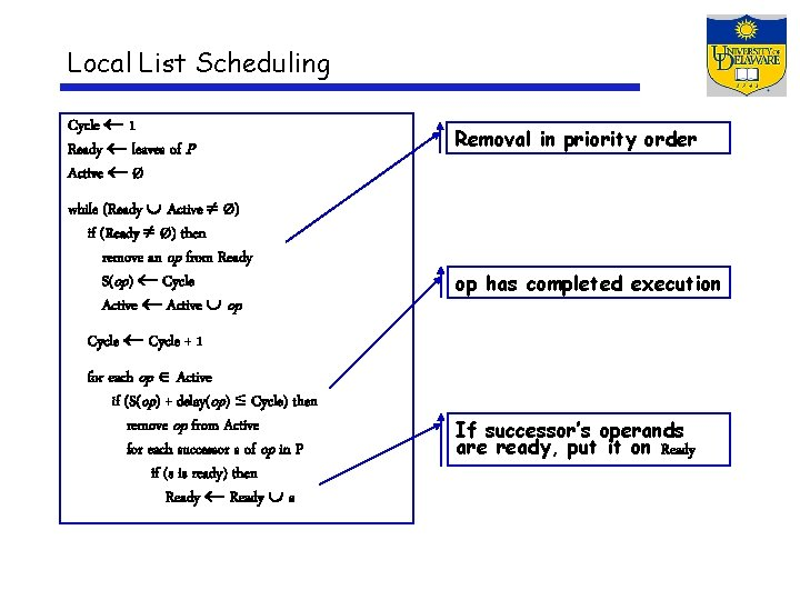 Local List Scheduling Cycle 1 Ready leaves of P Active Ø while (Ready Active