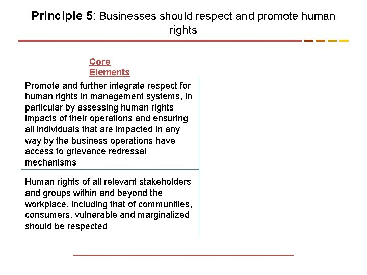 Principle 5: Businesses should respect and promote human rights Core Elements Promote and further