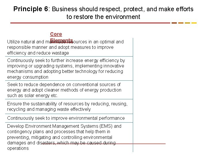 Principle 6: Business should respect, protect, and make efforts to restore the environment Core