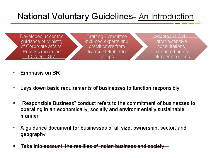National Voluntary Guidelines- An Introduction Developed under the guidance of Ministry of Corporate Affairs.