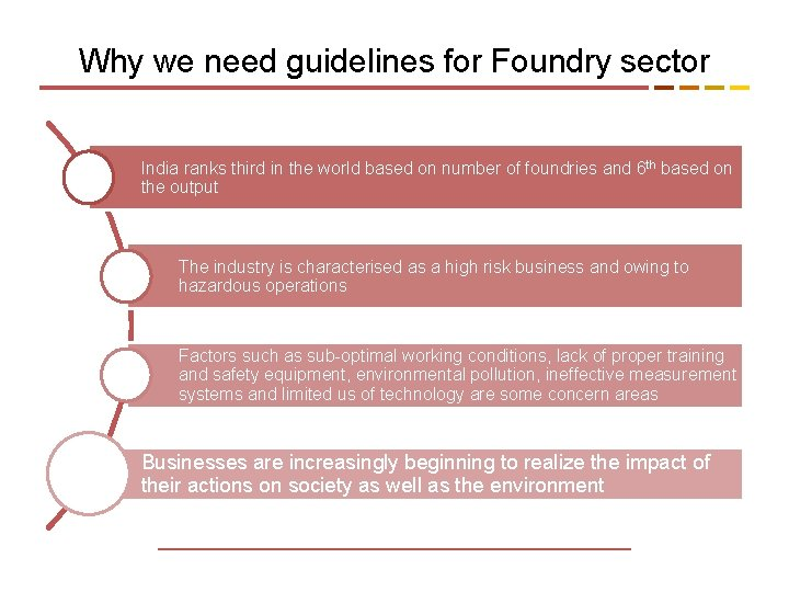Why we need guidelines for Foundry sector India ranks third in the world based