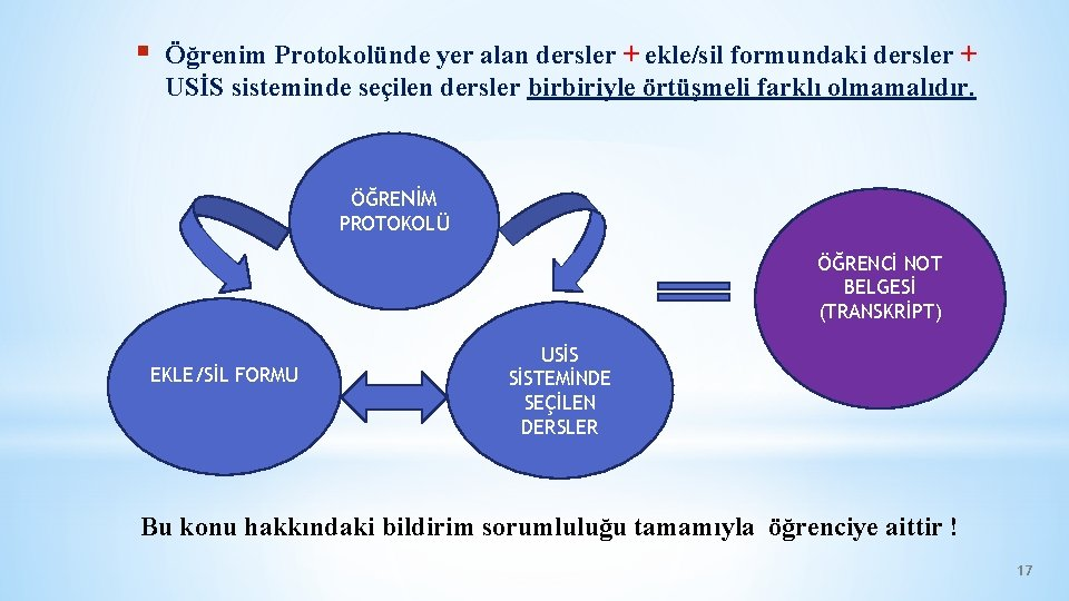 § Öğrenim Protokolünde yer alan dersler + ekle/sil formundaki dersler + USİS sisteminde seçilen