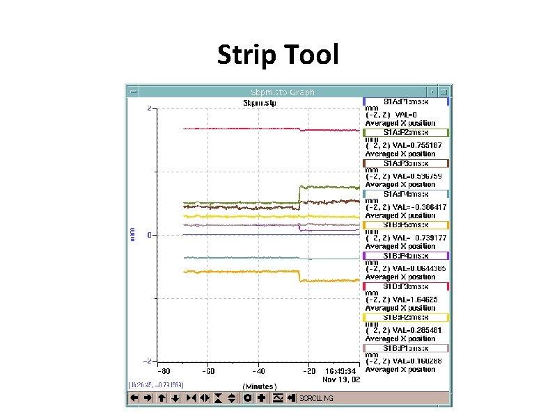 Strip Tool