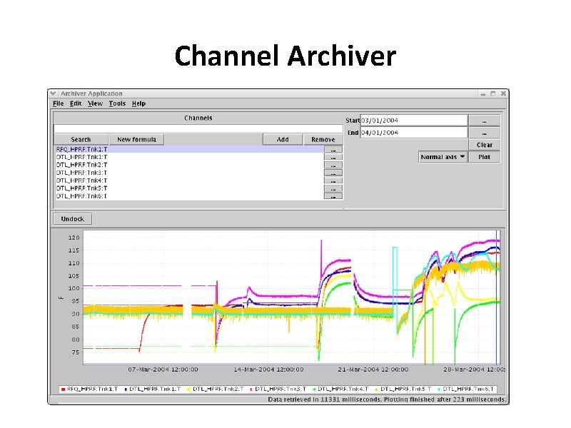 Channel Archiver