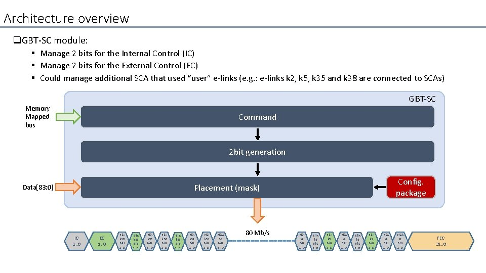 Architecture overview q. GBT-SC module: § Manage 2 bits for the Internal Control (IC)