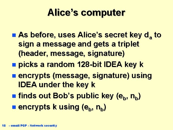Alice's computer As before, uses Alice's secret key da to sign a message and