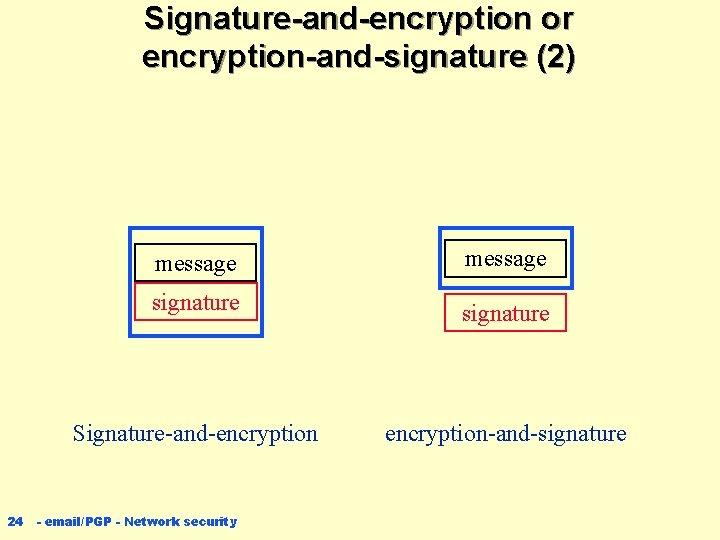 Signature-and-encryption or encryption-and-signature (2) 24 message signature Signature-and-encryption-and-signature - email/PGP - Network security