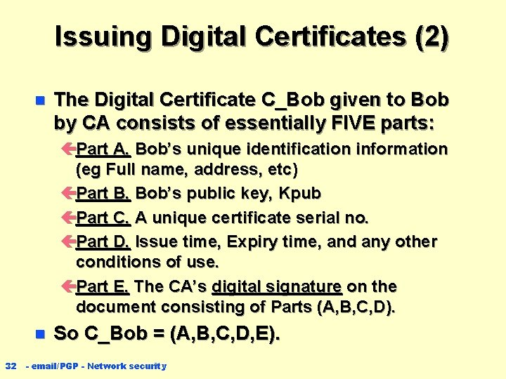Issuing Digital Certificates (2) n The Digital Certificate C_Bob given to Bob by CA