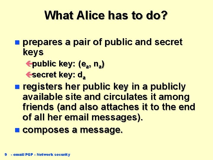 What Alice has to do? n prepares a pair of public and secret keys