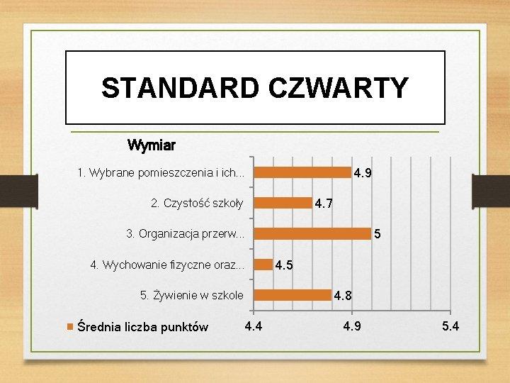 STANDARD CZWARTY Wymiar 4. 9 1. Wybrane pomieszczenia i ich. . . 4. 7