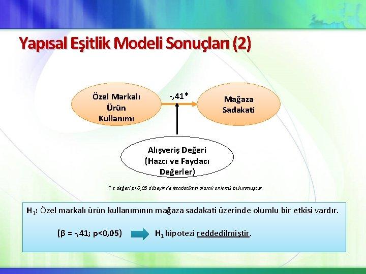 Yapısal Eşitlik Modeli Sonuçları (2) Özel Markalı Ürün Kullanımı -, 41* Mağaza Sadakati Alışveriş
