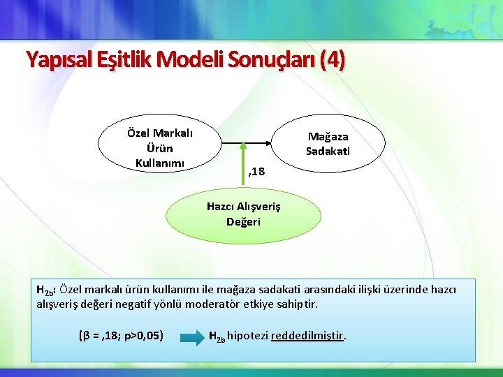 Yapısal Eşitlik Modeli Sonuçları (4) Özel Markalı Ürün Kullanımı Mağaza Sadakati , 18 Hazcı