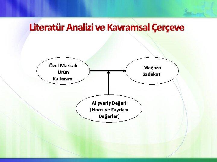 Literatür Analizi ve Kavramsal Çerçeve Özel Markalı Ürün Kullanımı Mağaza Sadakati Alışveriş Değeri (Hazcı