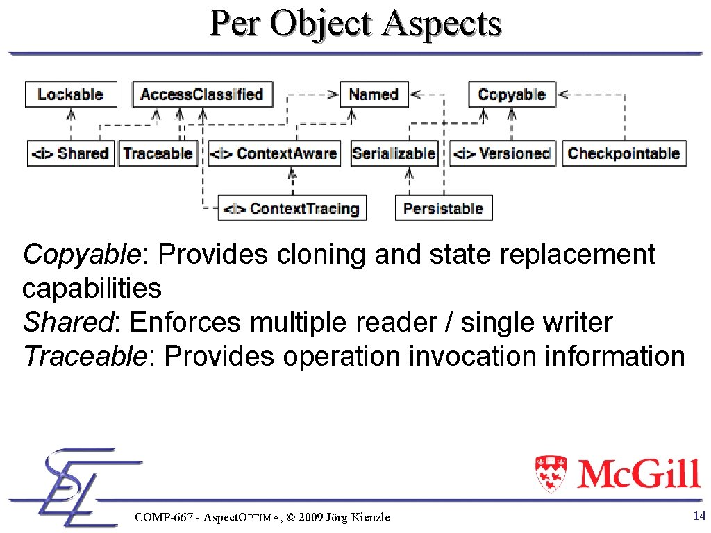 Per Object Aspects Copyable: Provides cloning and state replacement capabilities Shared: Enforces multiple reader