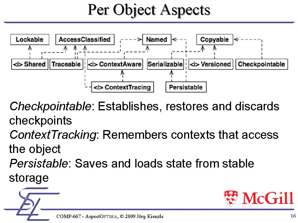 Per Object Aspects Checkpointable: Establishes, restores and discards checkpoints Context. Tracking: Remembers contexts that