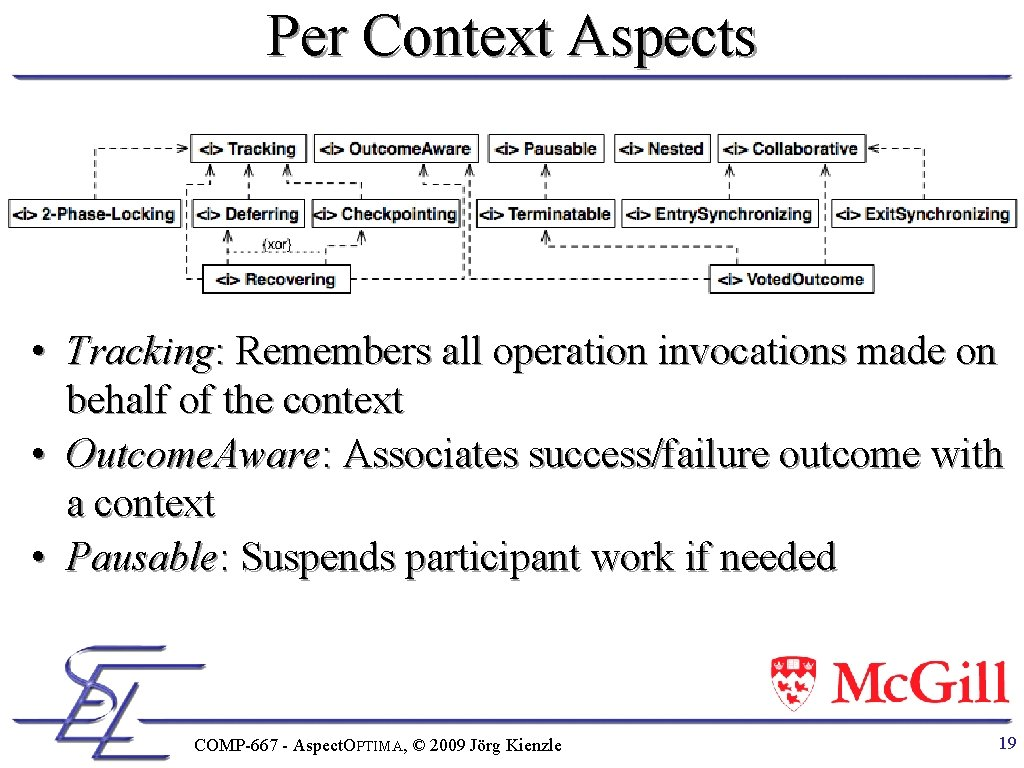 Per Context Aspects • Tracking: Remembers all operation invocations made on behalf of the
