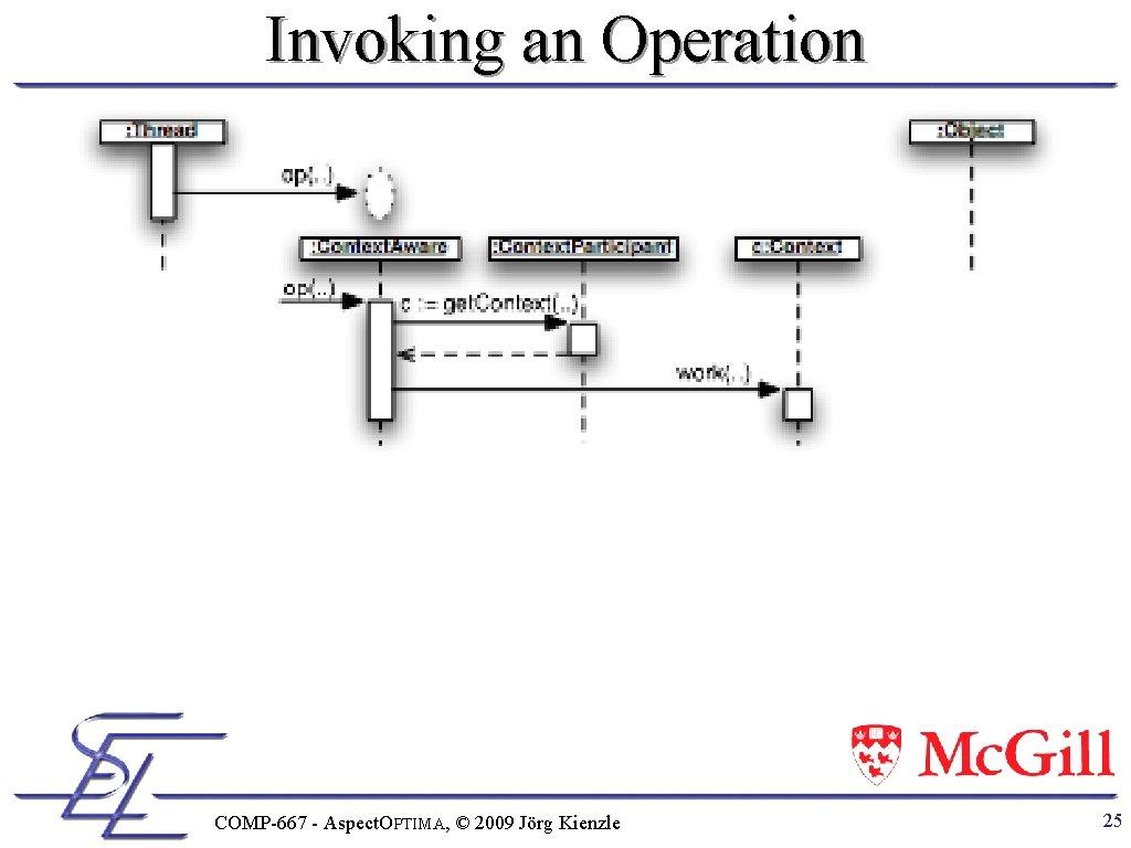 Invoking an Operation COMP-667 - Aspect. OPTIMA, © 2009 Jörg Kienzle 25