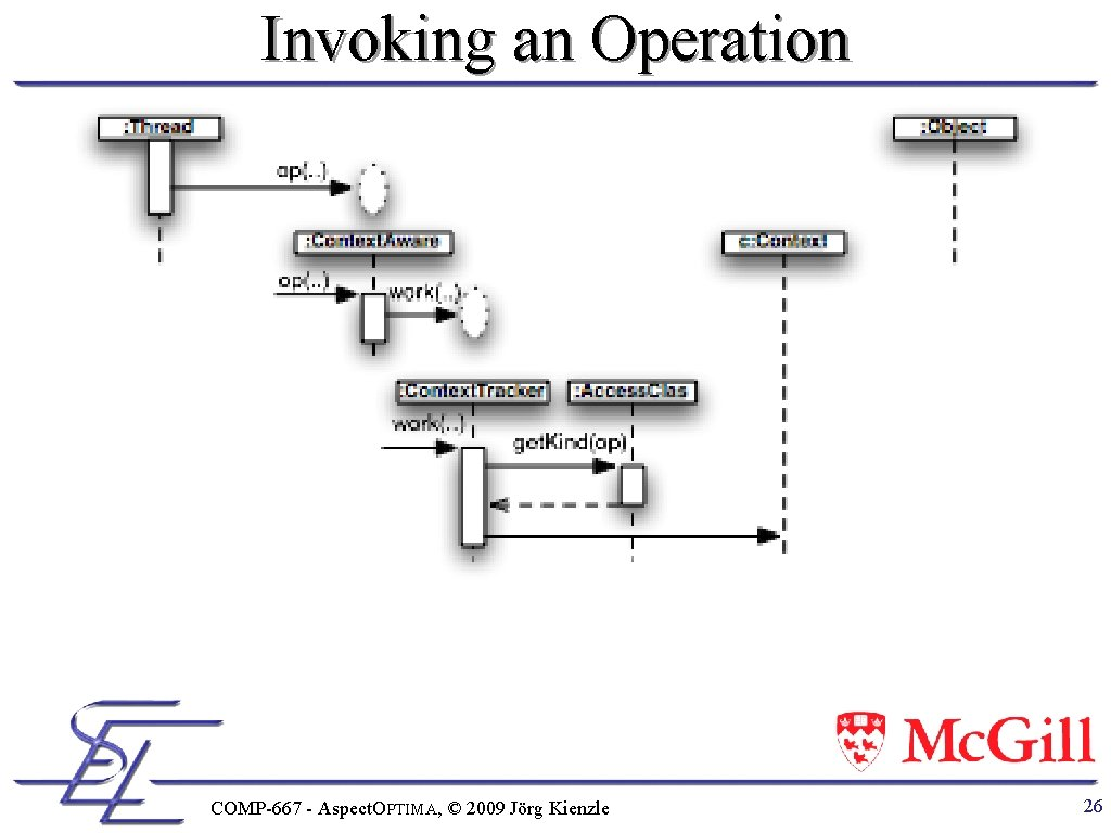 Invoking an Operation COMP-667 - Aspect. OPTIMA, © 2009 Jörg Kienzle 26