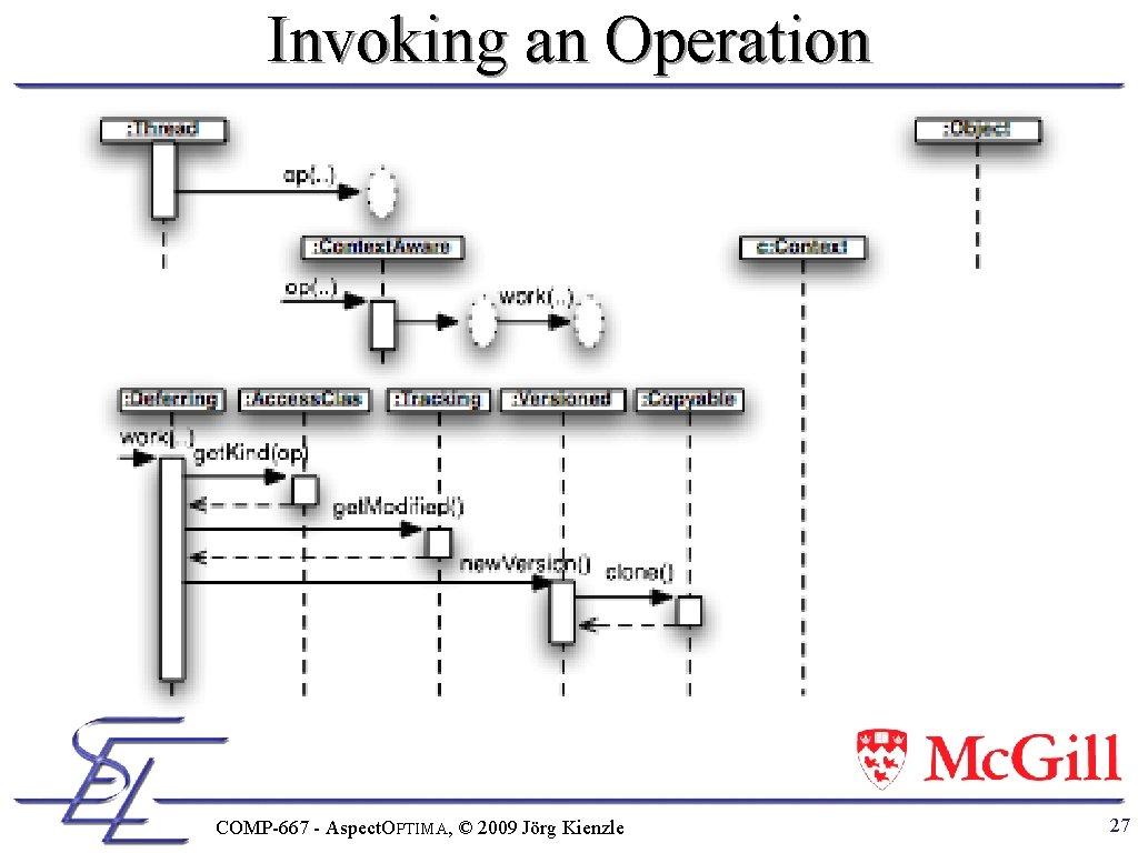 Invoking an Operation COMP-667 - Aspect. OPTIMA, © 2009 Jörg Kienzle 27