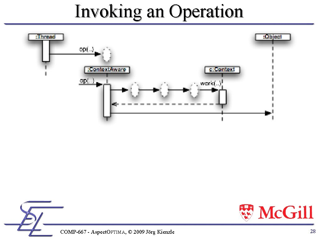 Invoking an Operation COMP-667 - Aspect. OPTIMA, © 2009 Jörg Kienzle 28