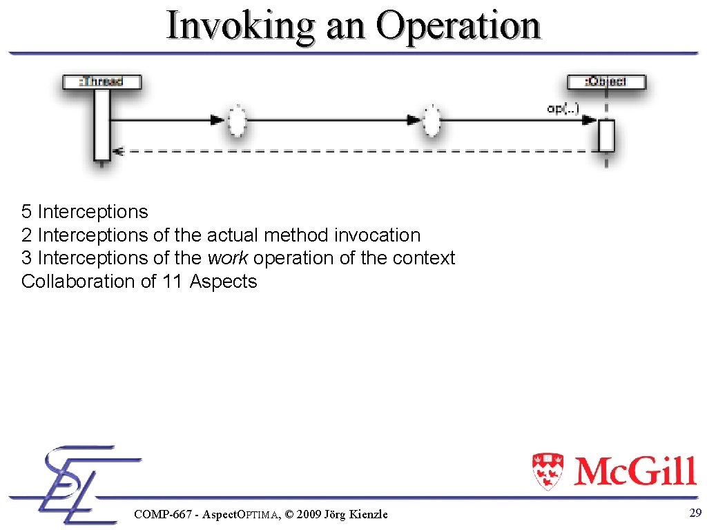 Invoking an Operation 5 Interceptions 2 Interceptions of the actual method invocation 3 Interceptions