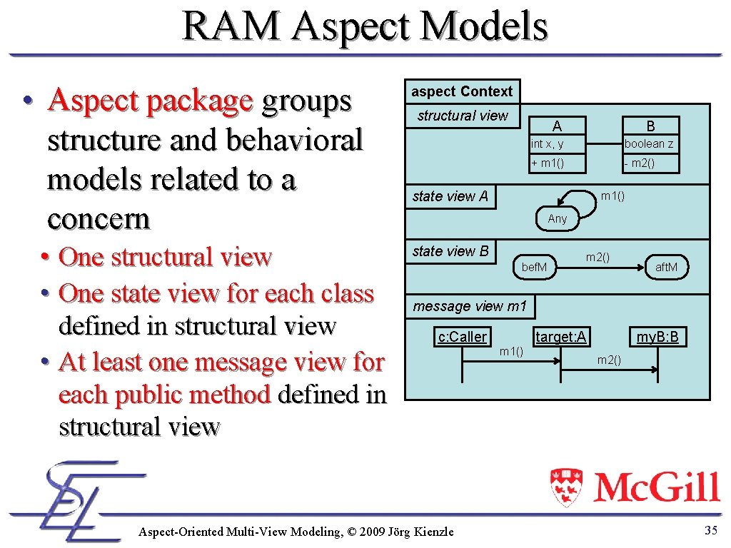 RAM Aspect Models • Aspect package groups structure and behavioral models related to a