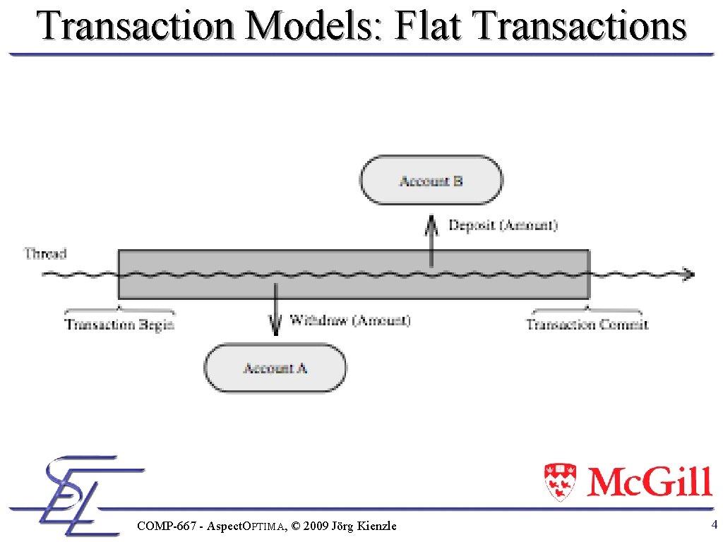 Transaction Models: Flat Transactions COMP-667 - Aspect. OPTIMA, © 2009 Jörg Kienzle 4