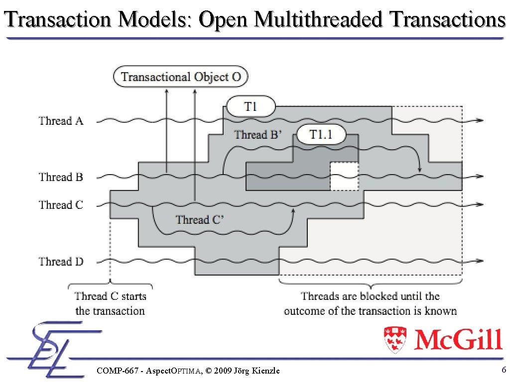 Transaction Models: Open Multithreaded Transactions COMP-667 - Aspect. OPTIMA, © 2009 Jörg Kienzle 6
