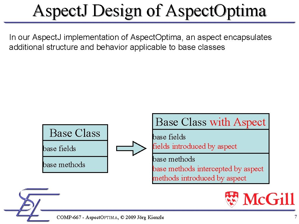 Aspect. J Design of Aspect. Optima In our Aspect. J implementation of Aspect. Optima,