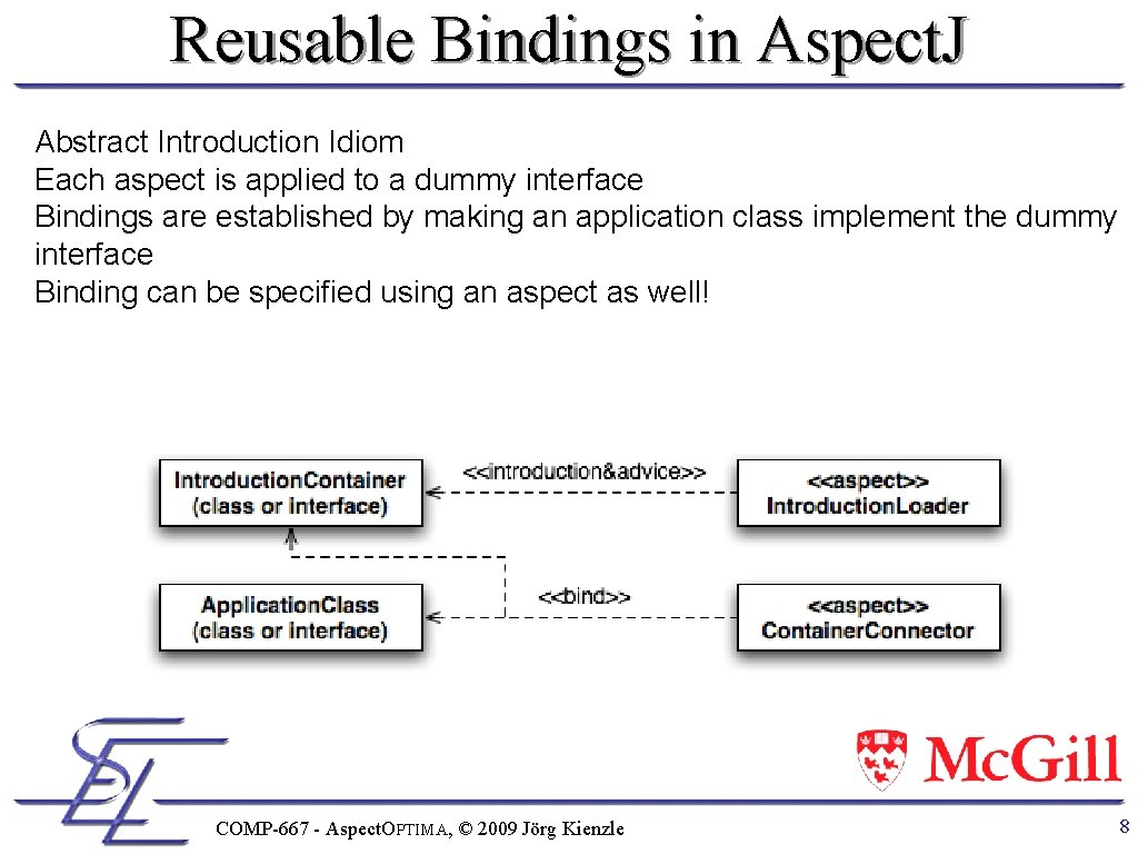 Reusable Bindings in Aspect. J Abstract Introduction Idiom Each aspect is applied to a