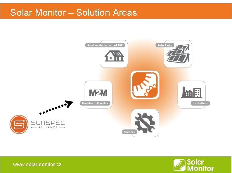 Solar Monitor – Solution Areas www. solarmonitor. cz