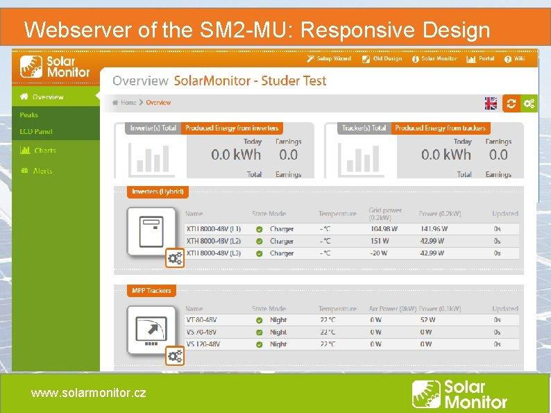 Webserver of the SM 2 -MU: Responsive Design www. solarmonitor. cz