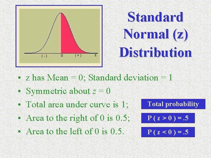 Standard Normal (z) Distribution • • • z has Mean = 0; Standard deviation