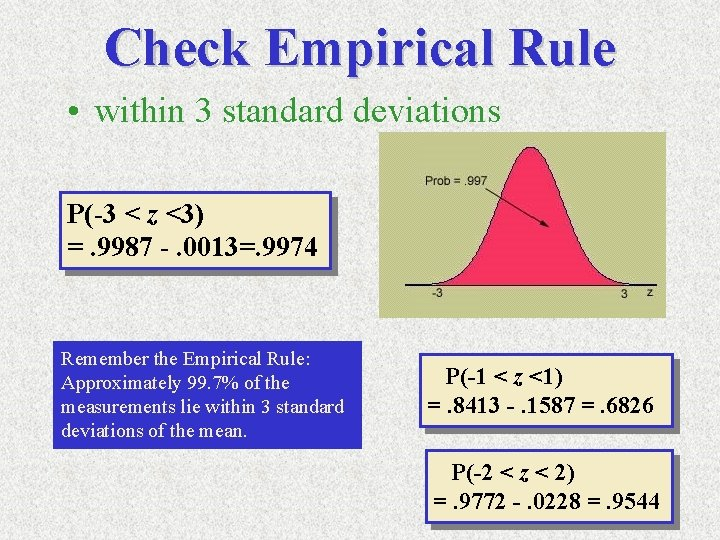 Check Empirical Rule • within 3 standard deviations P(-3 < z <3) =. 9987