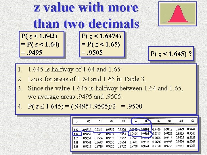 z value with more than two decimals P( z < 1. 643) = P(