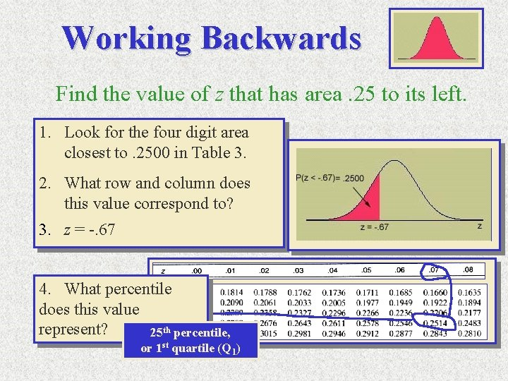 Working Backwards Find the value of z that has area. 25 to its left.