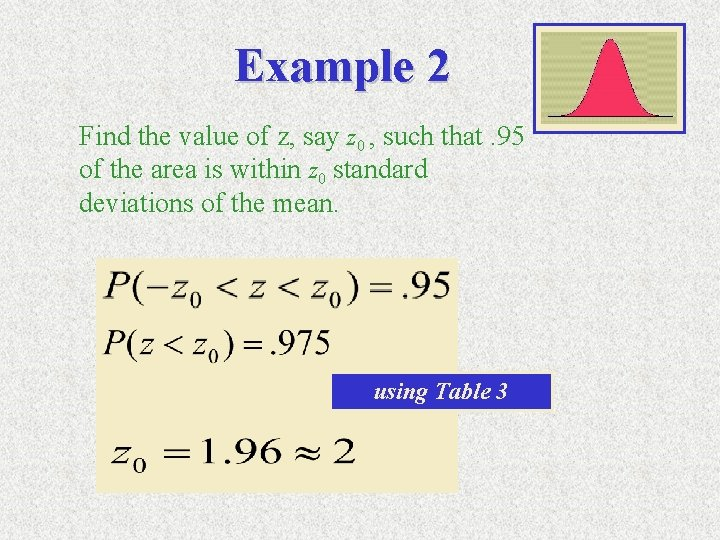 Example 2 Find the value of z, say z 0 , such that. 95