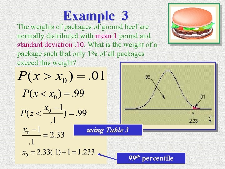 Example 3 The weights of packages of ground beef are normally distributed with mean