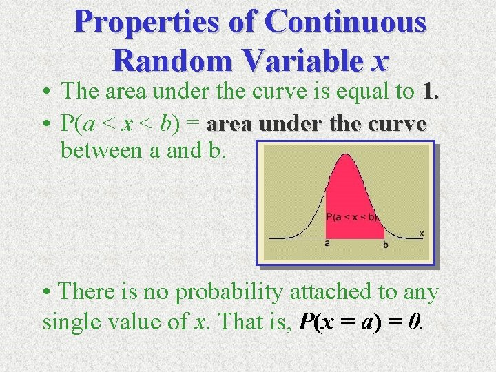 Properties of Continuous Random Variable x • The area under the curve is equal