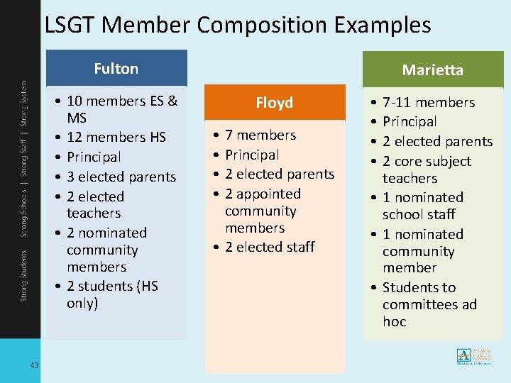 LSGT Member Composition Examples Fulton • 10 members ES & MS • 12 members