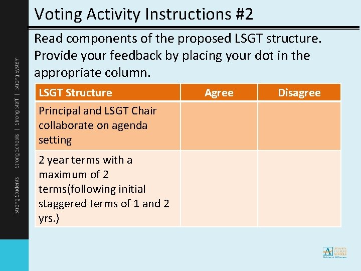 Voting Activity Instructions #2 Read components of the proposed LSGT structure. Provide your feedback