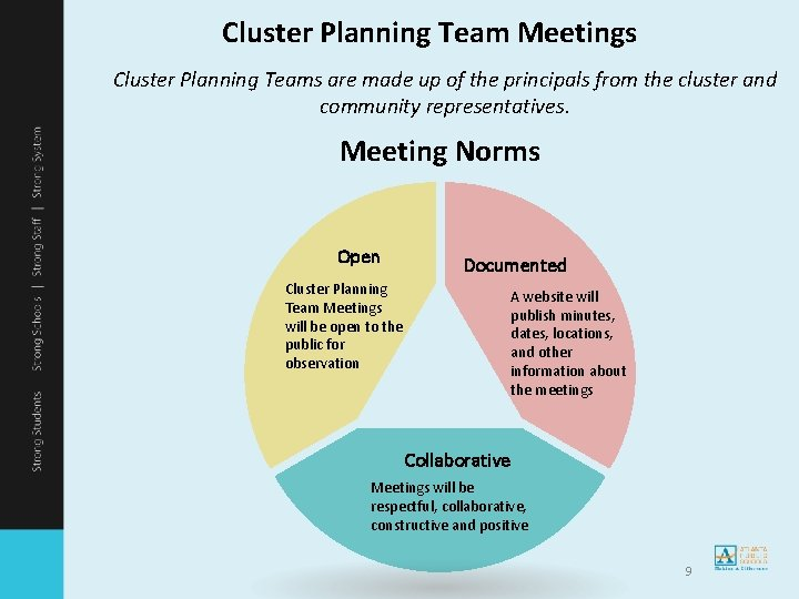 Cluster Planning Team Meetings Cluster Planning Teams are made up of the principals from
