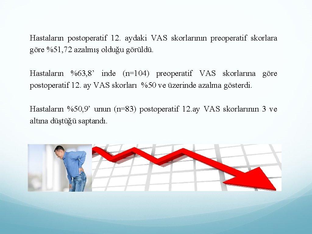 Hastaların postoperatif 12. aydaki VAS skorlarının preoperatif skorlara göre %51, 72 azalmış olduğu görüldü.