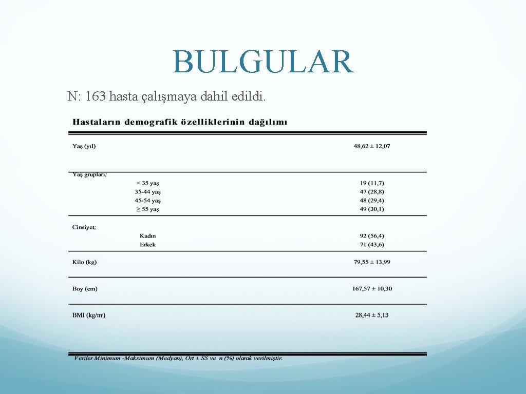 BULGULAR N: 163 hasta çalışmaya dahil edildi.