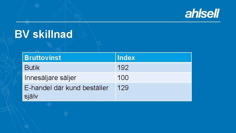 BV skillnad Bruttovinst Butik Innesäljare säljer E-handel där kund beställer själv Index 192 100