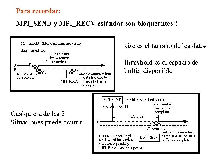 Para recordar: MPI_SEND y MPI_RECV estándar son bloqueantes!! Comunic. Punto a Punto 2 size