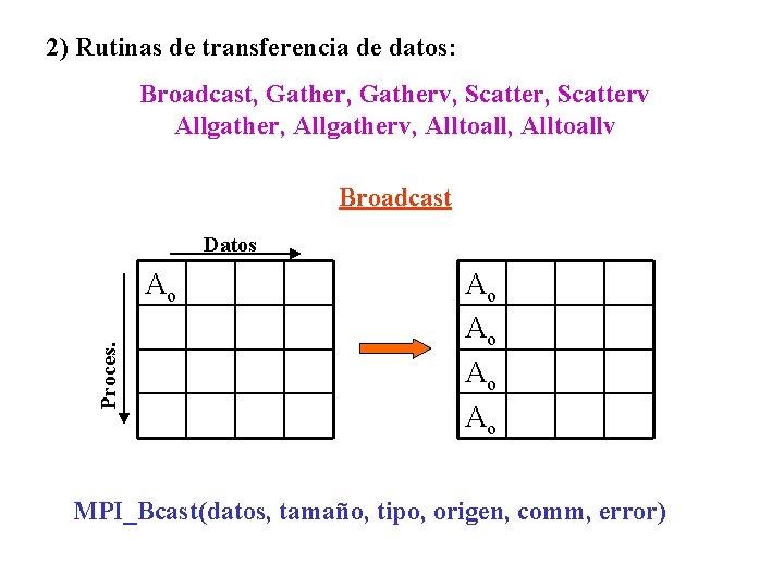 2) Rutinas de transferencia de datos: Broadcast, Gatherv, Scatterv Allgather, Allgatherv, Alltoallv Broadcast Datos